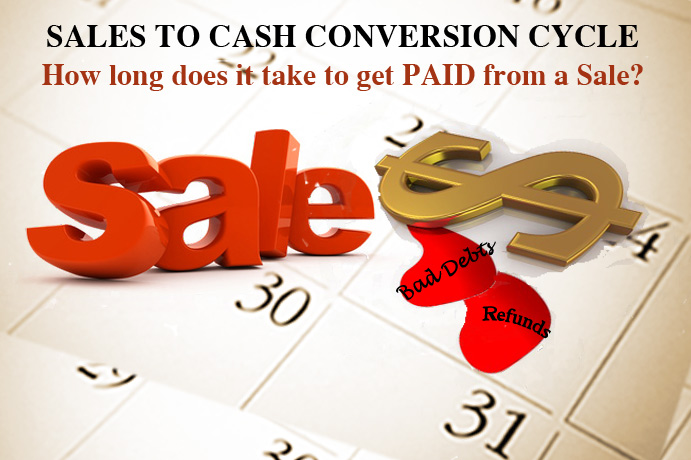 cash-flow-conversion-from-sales